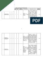 Anexo I vagas concurso TAE.Edital 12_2016_Ivam-2.pdf