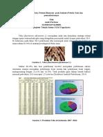 Artikel Identifikasi Limbah