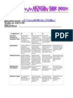 TikaTok Summary Book Rubric