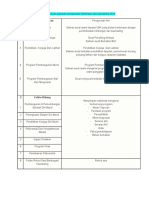 Sistem Fail Kaunseling Mengikut Buku Pengurusan b&k 2015