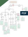 TSHOOT_Metodo.pdf