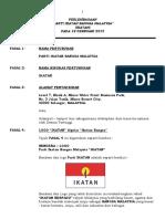 Ikatan Perlembagaan Parti Ikatan Malay Baru