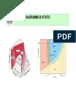 diagrammi_di_stato.pdf