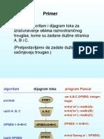 Algoritam Dijagram Program