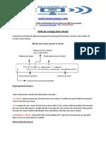 Table de routage.pdf