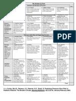braden_q_scale.pdf