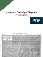 04Kuliah 4bPressure Enthalpy Diagram