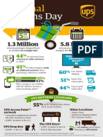 UPS_NRD 2017 Infographic