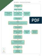 FLUXO_ESCLARECIMENTO AOS AUTORES.pdf