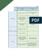 Planilla de Revision (1)