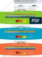 cisco-one-infographic.pdf