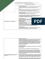 4th gr lesson plan