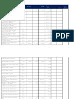 Ανάλυση Δελτίων Τιμών Panos Zarogoulidis Final