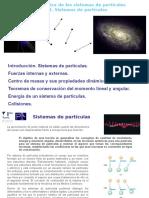 Transparencia Tema04 Sistemas Particulas