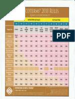 INCOTERMS 2010 Rules.pdf