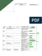 Plan Anual 1° MEDIO QUÃ-MICA DGO EYZAGUIRRE 2015 (1)