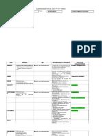 Plan Anual QUÃ-MICA 2° MEDIO DGO EYZAGUIRRE 20015 (1) (1)