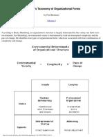 Mintzberg's Taxonomy of Organizational Forms
