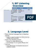 Overview TOEFL IBT Listening
