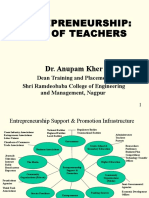 Role of Teachers in Entrepreneurship by Dr. Anupam Anant Kher