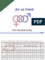 Mustafa Gu Zey