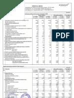 EssarOil Quarterly Result Dec 2015
