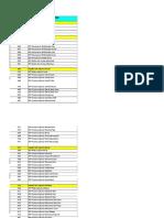 Daftar Kantor Pajak
