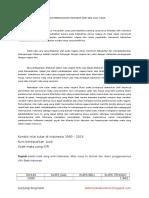 Nilai Tukar - Makalah Perekonomian Indonesia