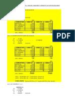 Leccion Nº 4 (Apalancamiento Financiero y Operativo. El Punto de Equilibrio)