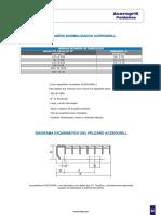 acerogrill_peldanos.pdf