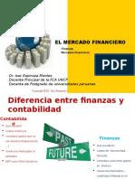 Unidad 1 Clase 1 Qué Son Las Finanzas