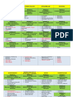 Curricula 2014