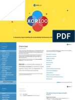 Xor100 Social Media Report on 100 Startups