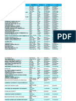 Sample 2 World Email Database Pack