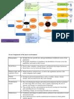 Environmental Analysis Framework
