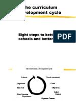 Curriculum Development Cycle