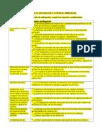 Medidas de Mitigación y Control Ambiental y Plan de Contingencia
