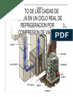 Efecto de las Pérdidas de Presión.pdf