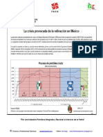 #Gasolinazo2017 Acciones en defensa de PEMEX - Gasolina2