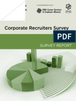 2015 Corporate-recruiters Survey-report Web-release (1)