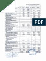 Nouvelle nomenclature DC-WTA-BKH 25 06 2014.pdf
