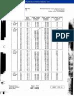 American-5299 Load Chart