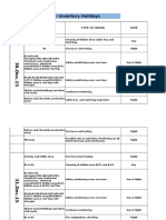 Copy of Inventory Holiday Work Plan Monitoring Plan