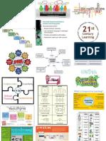 21st Century Learning Strategies