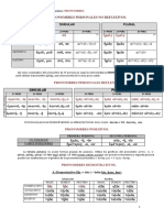 esquemasdegramtica6flexinnominalpronombres-120319093926-phpapp01