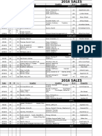 November Home Sales in Hamilton, Mass.