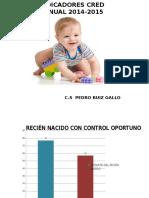 Cobertura Cred 2015 Pedro Ruiz