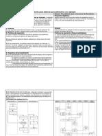 PROCEDIMIENTO PARA ELABORAR PROCEDIMIENTOS.pdf