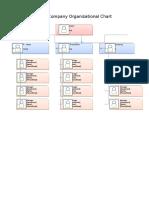 Template Organizational Chart