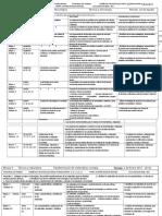Plan de Trabajo diseño de circuitos electricos 1º 16- 17 Usb